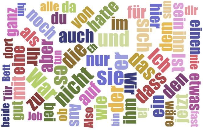 Wortwolke zum vollständigen Text
